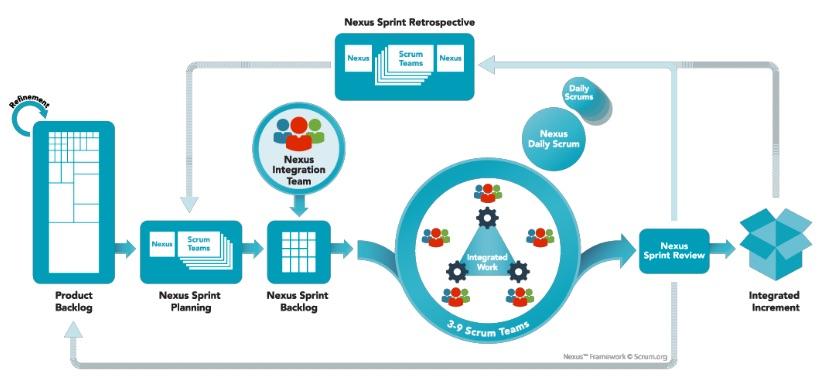 nexus-framework-overview