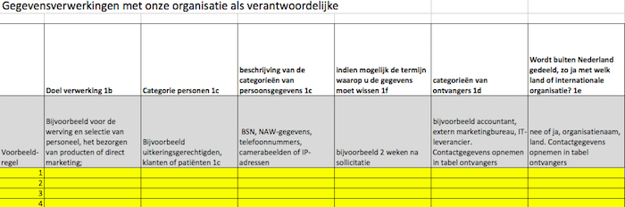Softwarezaken Avg Register Van Verwerkingsactiviteiten